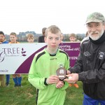 Player of the Month February 2014