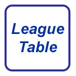 league_tab