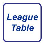 league_tab