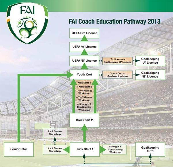 coaching13
